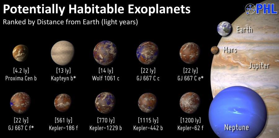 Laboratorio de Habitabilidad Planetaria en la UPR en Arecibo (horizontal-x3)