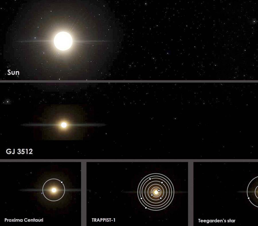 Exoplaneta desafía teorías sobre formación de planetas