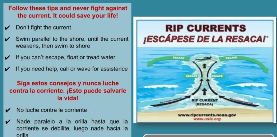 Consejos en caso de ser arrastrado por un evento de corrientes marinas. (NWS San Juan)
