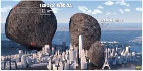 ¿Cuál es el tamaño real de los asteroides?