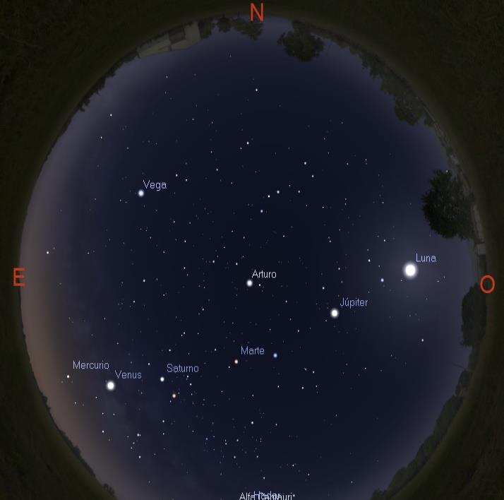 Famosos Cinco planetas se alinean en el cielo | El Nuevo Día GA08