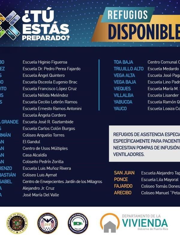 Lista de refugios disponibles de acuerdo con el Negociado de Manejo de Emergencias. (NMEAD)