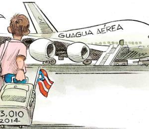 Ser o no ser inmigrante