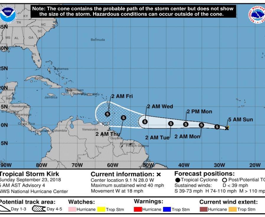 Pronóstico del Centro Nacional de Huracanes a las 11:00 p.m. del 22 de septiembre de 2018 (semisquare-x3)