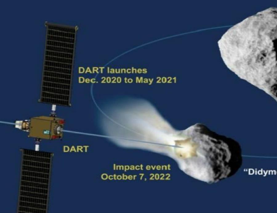 Está previsto que el lanzamiento de la misión ocurra entre diciembre de 2020 y mayo de 2021, con la idea de que el impacto tenga lugar en octubre de 2022 (semisquare-x3)