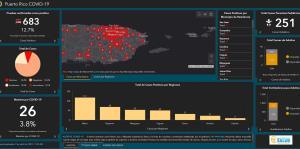 Salud presenta herramienta para visualizar los datos del coronavirus en Puerto Rico
