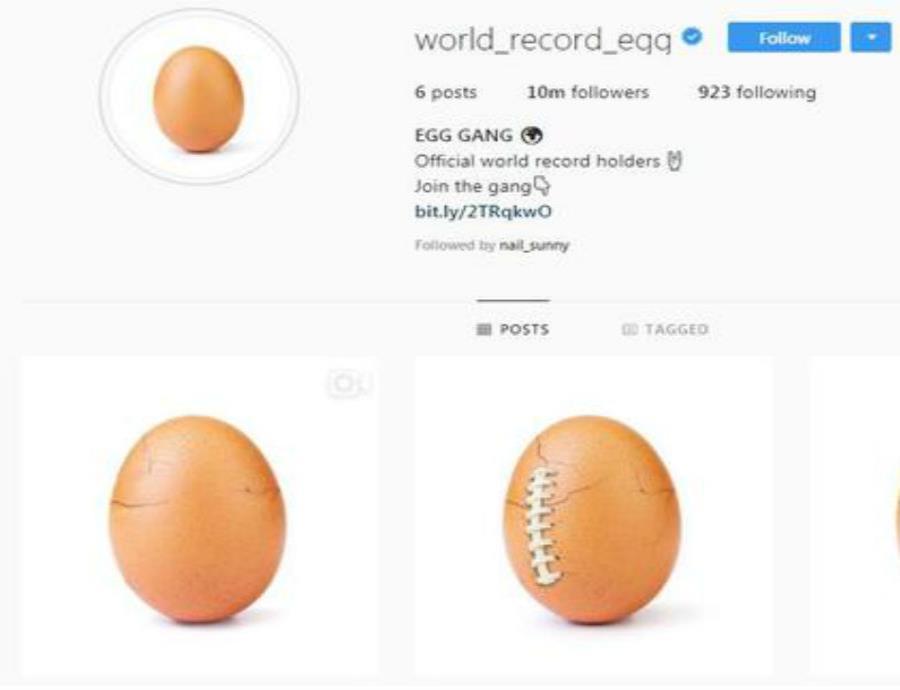 Desde el 4 de enero, el famoso huevo ha recibido más de 50 millones de